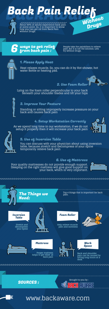 How to Relieve Back Pain without Drugs